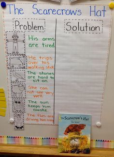 "Problem and Solution using the book ""The Scarecrow's Hat"""