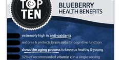 Blueberries Can Reduce High Blood Pressure http://ahealthblog.com/7t7h