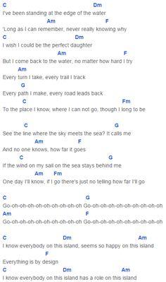 Chord Ukulele Lagu How Far Ill Go How To