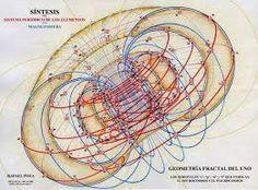 Bildergebnis für heilige geometrie