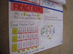 fractions by lisa.h.ray.1