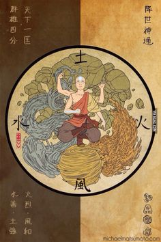 Avatar and four elements