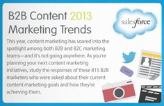 This is a great infographic from #Salesforce on the current trends in Content Marketing, the resources and challenges associated with – as well as the benefits. It is kind of funny that they left Infographics out of the types of content, though! Learn more about content marketing best practices with Salesforce's free ebook, How to Craft a Successful Social Media Content Marketing Plan. #education #edtech #socialmedia #marketing
