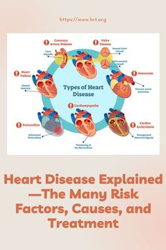 According to the American Heart Association, heart disease, which includes coronary heart disease, hypertension, and stroke, kills more Americans every year than any other medical condition. In fact, coronary heart disease is responsible for 1 in 4 U.S. deaths annually, and more than 610,000 lives.