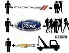 Dodge, Ford an Chevy owners be like