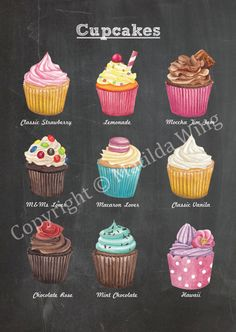 Cupcake Chalkboard Poster. A4 (8x10 in) Art Print. Watercolor Food Art. Kitchen, dining room wall decor. gift idea. Baking. Dessert art.