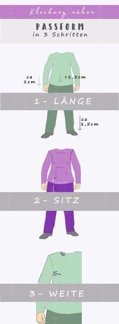 Worauf du bei der Anprobe selbst genähter Kleidung achten musst. Überprüfe die Passform in 3 Schritten und lerne Falten verstehen und beseitigen.