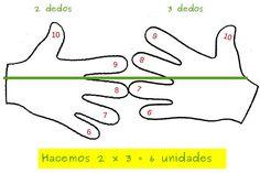 Ana y las tablas de multiplicar | Mati, una profesora muy particular