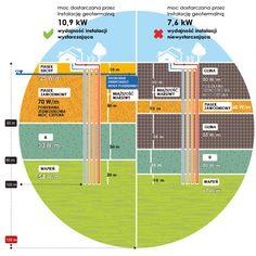 Geolodzy kontra smog - Państwowy Instytut Geologiczny - PIB