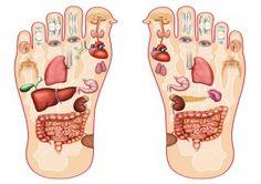 é por isso que você precisa massagear seus pés todas as noites2