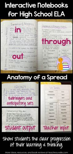 Use Interactive Notebooks in a high school setting to promote creativity, engagement, and analytical thinking. Learn about how to lay out your spreads to scaffold and maximize student output, all while maintaining an organization that helps students use t Homeschool High School, School Classroom, Homeschooling, Classroom Ideas, Interactive Student Notebooks, Science Notebooks, Science Teacher Gifts, Teacher Stuff, Writing Notebook