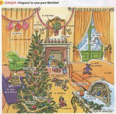 Preparar la casa para Navidad Spanish from Spain -SFS