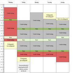 Förskollärarens nio steg för bättre koll på schema och planering | Lärarförbundet Teacher Resources, Bar Chart, Coaching, Diagram, The Documentary, Training, Bar Graphs