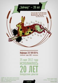 Belarusian rouble: devaluation by 20 years