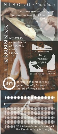 Meet @nisoloshoes. A need-to-know brand making waves with their impact-focused fashion.
