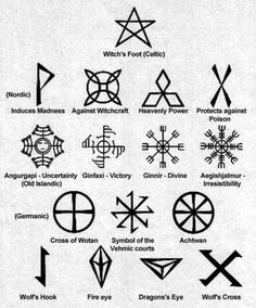The Nordic Runes Magical symbols Nordic Symbols, Nordic Runes, Pagan Symbols, Symbols And Meanings, Ancient Symbols, Viking Symbols, Viking Runes, Egyptian Symbols, Symbole Protection