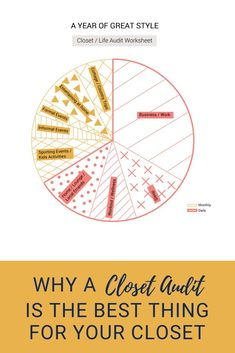Before a closet can be edit, it needs to be audited and that starts with reflecting on how much time is spent on daily and monthly activities. Daily Activities, Activities For Kids, Sustainable Fashion, Sustainable Style, Wardrobe Planner, Sustainable Practices, Rhyme And Reason, Busy At Work, Wishes For You