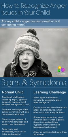 How to recognize if my child's anger issues are normal or if there is something more. Children with learning challenges may be angrier than other children. Learning Tips, Kids Learning, Social Emotional Development, Child Development, Parenting Teens, Parenting Hacks, Anger Issues, Kids Behavior, Parent Resources