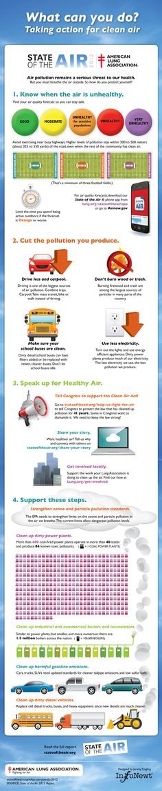 State of the Air 2012: What Can You Do? Taking action for clean air. @Oransi and #EarthDay and #PinToWin