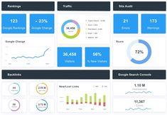 6 Brilliant Ways To Leverage B2B SEO Marketing Approach, The Marketing, Content Marketing, Case Study, Search Engine, Seo, Inbound Marketing