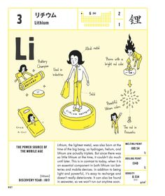 @Felicia W. The Elements of the Periodic Table, Personified as Illustrated Heroes | Brain Pickings