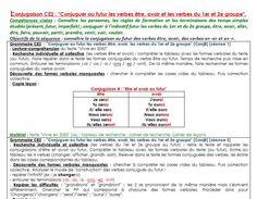 Conjugaison 8 - RSEEG - Le futur des verbes du 1er, du 2e groupe et être, avoir - LocaZil