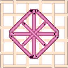 Framed Double Cross Stitch (Johanna Cormier)