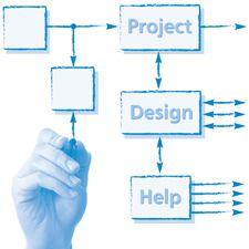 Christian A. Estay-Niculcar: ¿Porqué la gestión de proyectos siempre tiene prob...