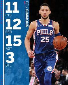 "5cba27ee081 NBA on ESPN on Instagram  ""Ben Simmons is the first rookie with 3  triple-doubles in a 4-game span since Oscar Robertson in 1961. (via Elias  Sports)"""