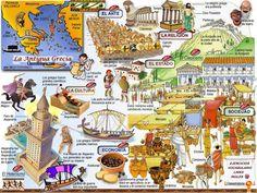 Mapa Conceptual de Grecia