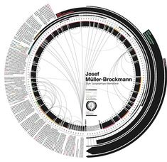 #inspiration #navigation #botwmz visualizing a menu that integrates content in a wheel/circle format and illustrates connections between different concepts