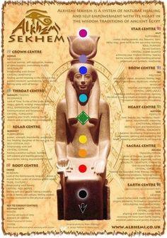 """kemetic-dreams: """" Afrakan spirituality """""""