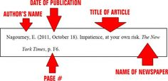 mla bibliography book