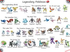 All Legendary Pokemon >