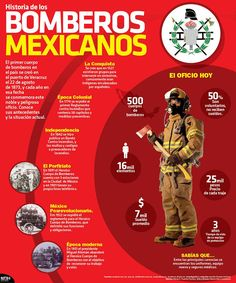 20150823 Infografia Historia de los Bomberos Mexicanos @Candidman