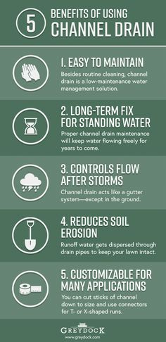 Channel drain is a great long-term solution for removing water from driveways, garages, wet yards and more. Here are five benefits to installing trench drain in your home's landscaping. Landscape Drainage, Yard Drainage, Trench Drain Systems, Underground Drainage, Control Flow, Drainage Channel, Linear Drain, Drainage Solutions, Cool Deck