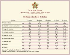 Medidas estándar para bebés, niños, mujeres y hombres | La Maison Bisoux
