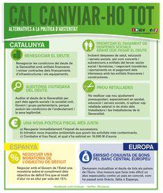 Alternatives a la política d'austeritat: cal canviar-ho tot (11/04/2013)