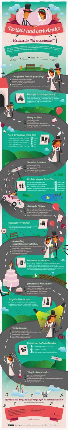 Hochzeitssongs - Welche Lieder werden auf Hochzeiten gespielt? Die Antwort darauf sowie weitere Informationen rund um das Thema Hochzeit auf der sendmoments Infografik. www.sendmoments.de/hochzeit