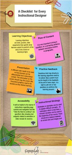 A Checklist for Every Instructional Designer - An Infographic, #infographic, #infographic designer Ana DeShields www.visualsilencetechnology.com, www.anadeshields.com