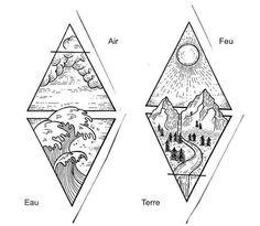 dessin-tatouage-les-4-éléments