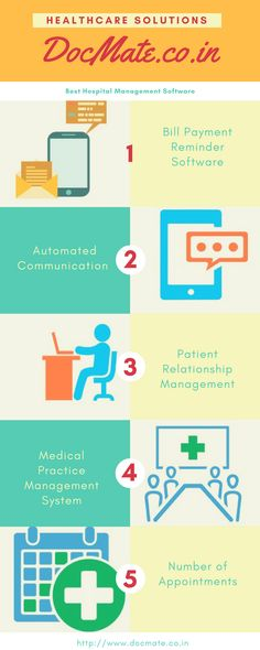 Global healthcare IT solutions is growing as never before.