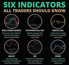 Trading Quotes, Intraday Trading, Stock Market Investing, Investing In Stocks, Stock Market Basics, Stock Market Quotes, Bollinger Bands, Stock Trading Strategies, Technical Analysis