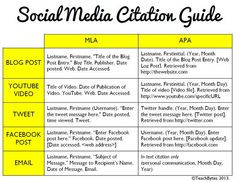 A Great Guide on How to Cite Social Media Using Both MLA and APA styles ~ Educational Technology and Mobile Learning. Oh so timely for student-created digital products and iPad Lessons. Hehe I'm totally going to only site idiots on social media now. Academic Writing, Teaching Writing, Teaching Tools, Teaching English, Teaching Resources, Essay Writing, Persuasive Essays, Argumentative Essay, Apa Essay