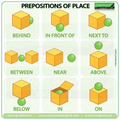 Basic Prepositions of Place & Woodward english Teaching English Grammar, English Grammar Worksheets, Grammar Lessons, English Language Learning, English Writing, English Study, English Grammar Basic, Grammar Rules, French Language