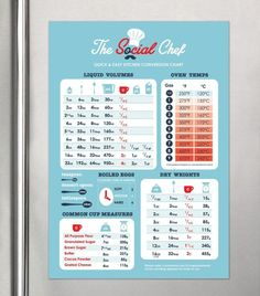 The Social Chef Magnetic Kitchen Conversion Chart