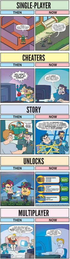 FirstPerson Shooters Then Vs Now is part of Video games funny - More memes, funny videos and pics on Video Game Logic, Video Games Funny, Funny Games, Funny Videos, Gamer Humor, Gaming Memes, King's Quest, Game Quotes, First Person Shooter