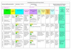 GRUFFALO & GRUFFALO'S CHILD LITERACY PLANS - Resources - TES