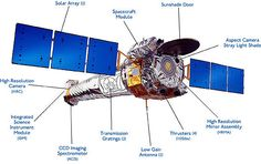 NASA's Chandra X-Ray Observatory http://chandra.harvard.edu/press/advisories/03_advisories/press_010203.html