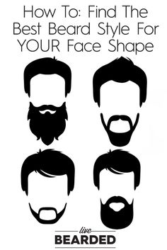 How To: Find The Best Beard Style For YOUR Face Shape | Bearded Men | Grow a Beard |